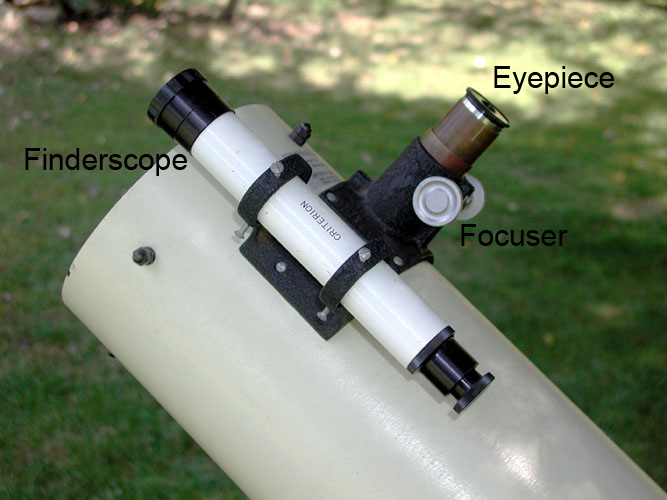 a finderscope is basically a small telescope that greatly aides the  locating of objects in the main telescope