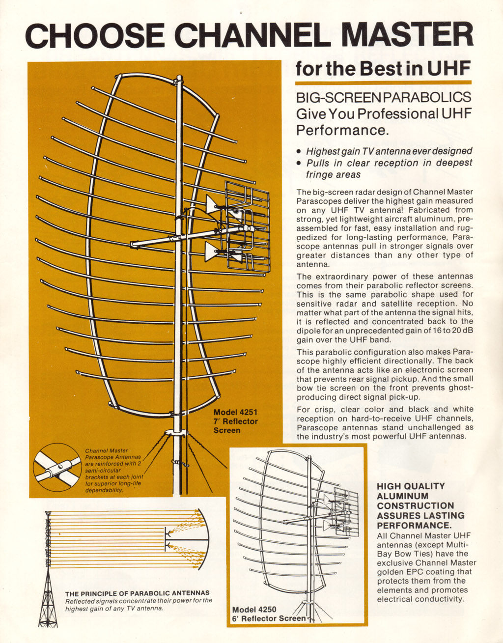 Channel Master 4251 Tribute Page Yagi Tv Antenna Wiring Diagram Related Pictures